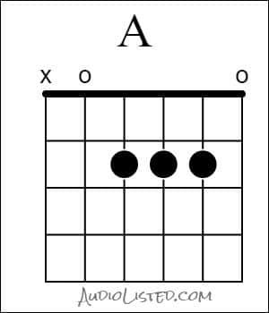 A Major Chord Open