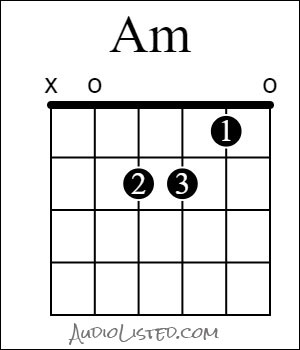 A Minor Chord Open Finger Numbers