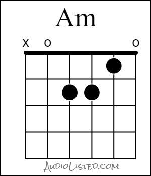 A Minor Chord Open, am chord group guitar