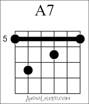 A 7 Chord Barre 5th Fret 6th String Root 1