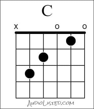 C Major Chord Open