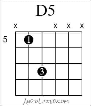 D 5 Chord Power 5th Fret 5th String Root