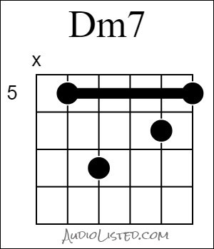 D Minor 7 Chord Barre 5th Fret 5th String Root