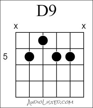D 9 Chord 5th Fret 5th String Root