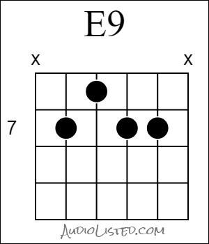E 9 Chord 7th Fret 5th String Root