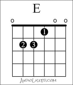 E Major Chord Open Finger Numbers