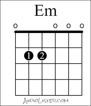 E Minor Chord Open Finger Numbers