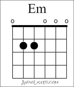E Minor Chord Open