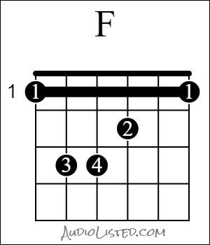 F Major Chord Barre 1st Fret 6th String Root