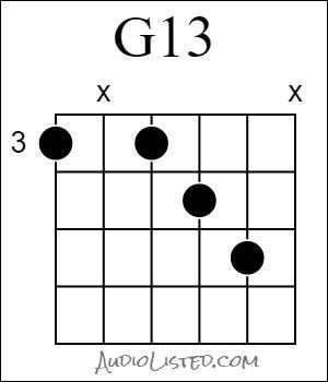 G 13 Chord 3rd Fret 6th String Root