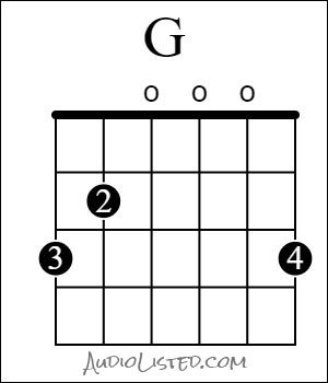 G Major Chord Open Finger Numbers