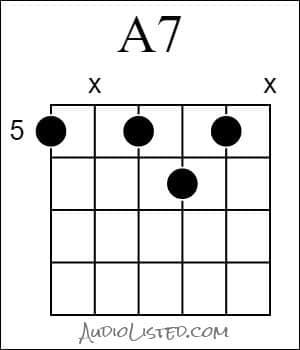 A 7 Chord 5th Fret 6th String Root 2