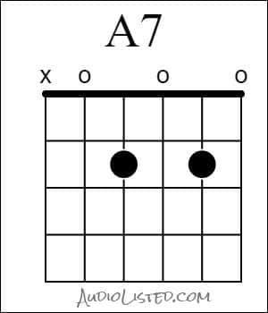 A 7 Chord Open