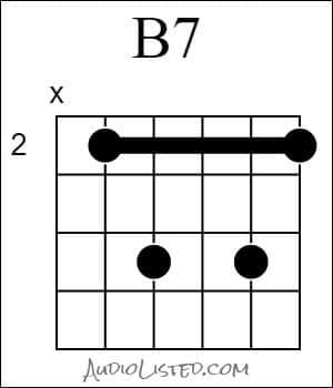 B 7 Chord Barre 2nd Fret 5th String Root