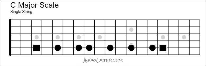 C Major Scale Single String