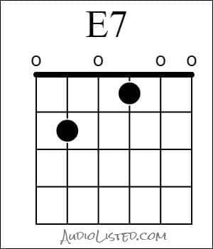 E 7 Chord Open