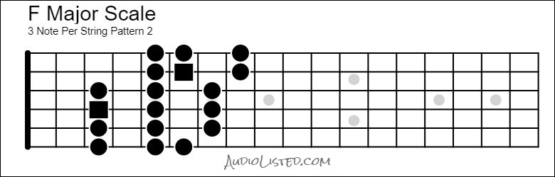 F Major Scale 3 Note Per String Pattern 2