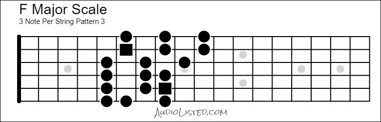F Major Scale 3 Note Per String Pattern 3