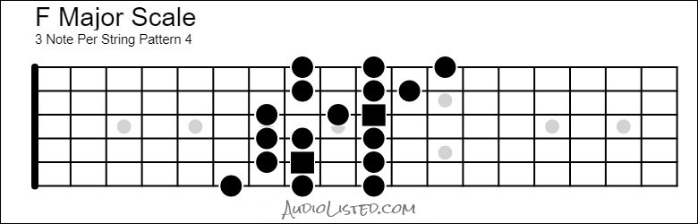 F Major Scale 3 Note Per String Pattern 4