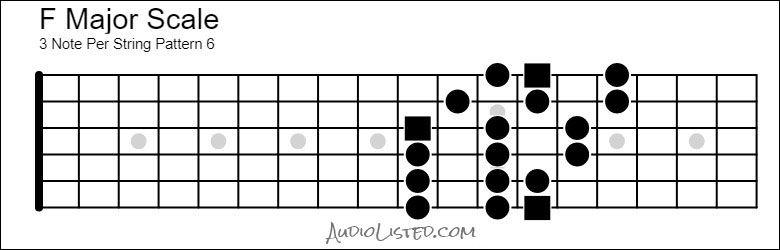 F Major Scale 3 Note Per String Pattern 6