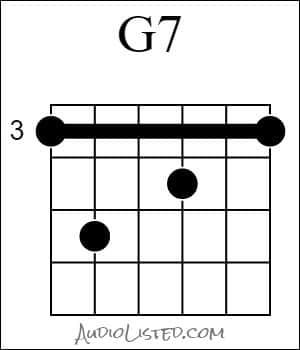 G 7 Chord Barre 3rd Fret 6th String Root 1