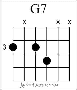 G 7 Chord Shell 3rd Fret 6th String Root