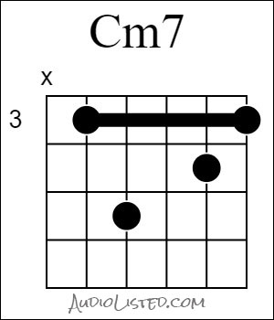 C Minor 7 Chord Barre 3rd Fret 5th String Root