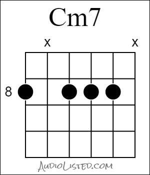 C Minor 7 Chord 8th Fret 6th String Root
