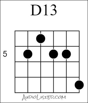 D 13 Chord 5th Fret 5th String Root